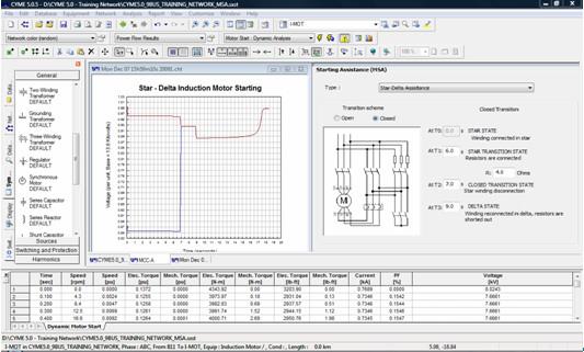 CYME Power Engineering Software - Motor Starting Analysis